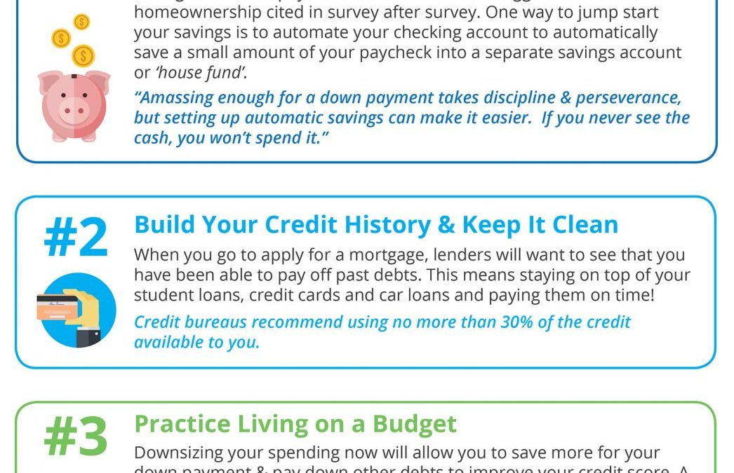 3 Tips for Making Your Dream of Owning a Home a Reality [INFOGRAPHIC]