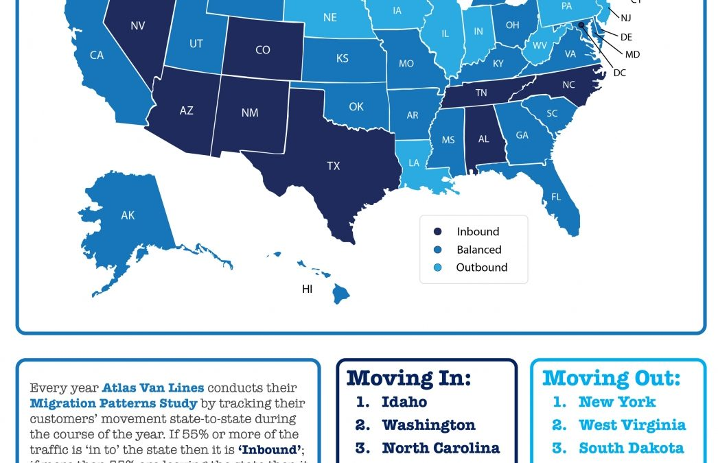 The Top States Americans Moved to Last Year [INFOGRAPHIC]