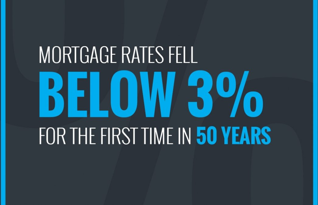 Mortgage Rates Fall Below 3% [INFOGRAPHIC]