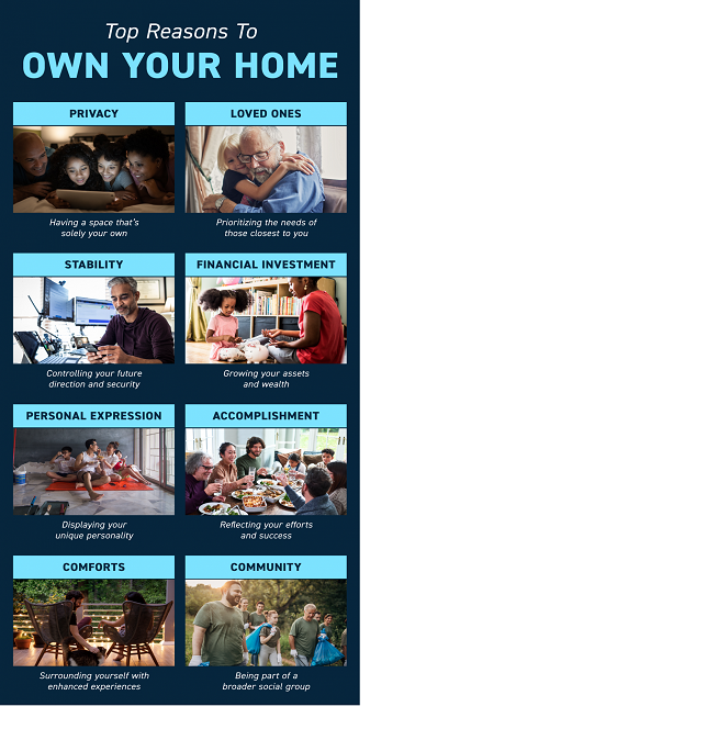 Top Reasons To Own Your Home [INFOGRAPHIC]